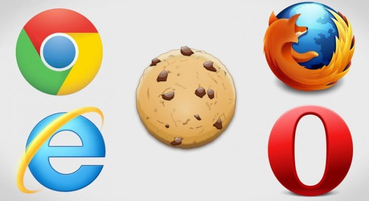 Politica de cookie